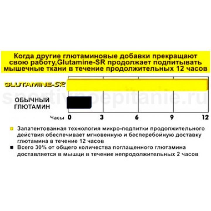 Глютамин MHP Glutamine-SR