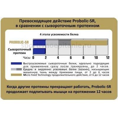 Протеин Probolic-SR