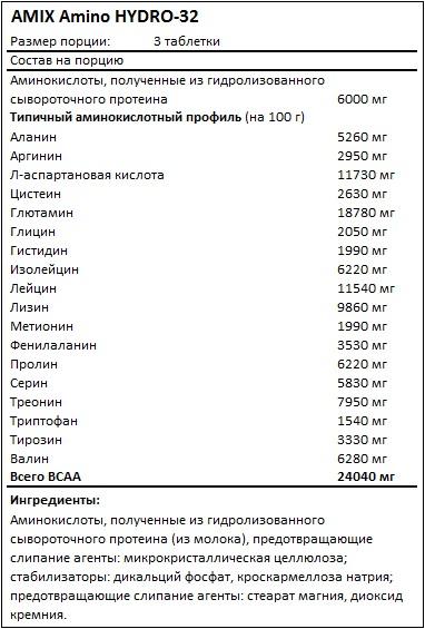 Состав Amino HYDRO-32 от AMIX