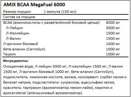Состав BCAA MegaFuel 6000 от AMIX