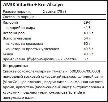 Состав VitarGo + Kre-Alkalyn от AMIX