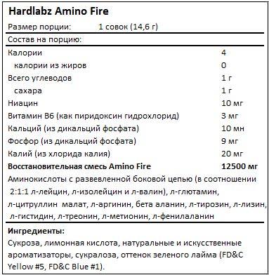 Состав Amino Fire от Hardlabz