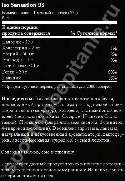 Состав Iso Sensation 93 от Ultimate Nutrition