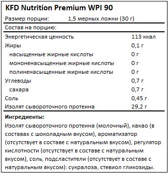 Состав Premium WPI 90 от KFD Nutrition