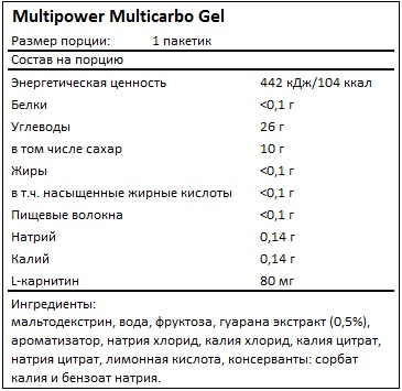 Состав Multicarbo Gel от Multipower
