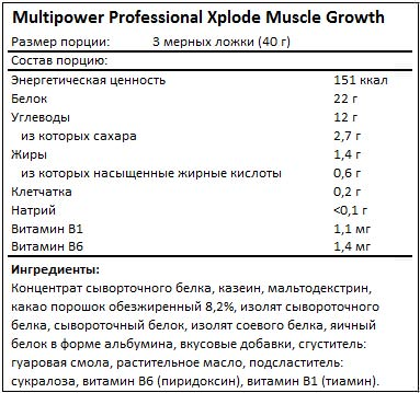 Состав Professional Xplode Muscle Growth от Multipower