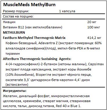 Состав MethylBurn от MuscleMeds