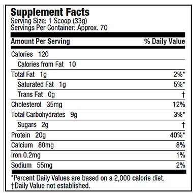 Состав 100% Premium Whey Protein Plus