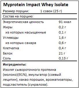 Состав Impact Whey Isolate от Myprotein