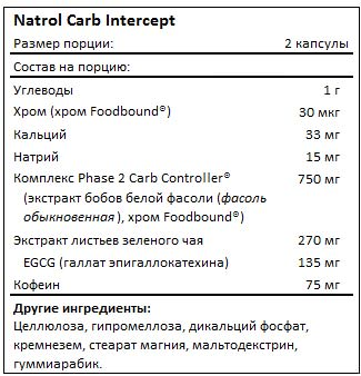 Состав Carb Intercept от Natrol