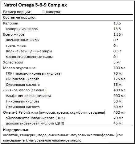 Состав Omega 3-6-9 Complex от Natrol