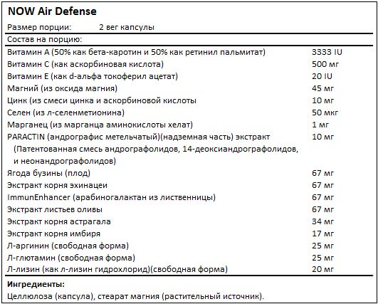 Состав Air Defense от NOW