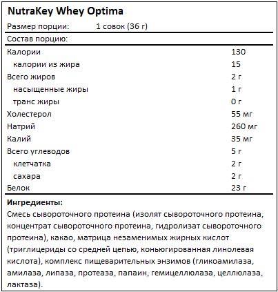 Состав Whey Optima от NutraKey