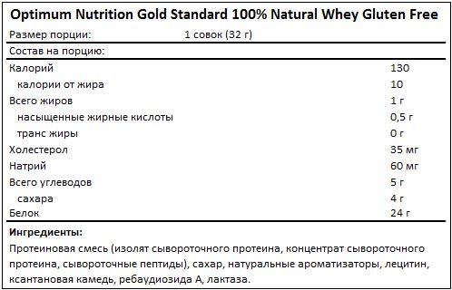 Состав Natural 100% Whey Gold Standard Gluten Free от Optimum Nutrition