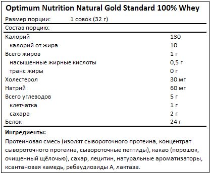 Состав Natural 100% Whey Gold Standard от Optimum Nutrition