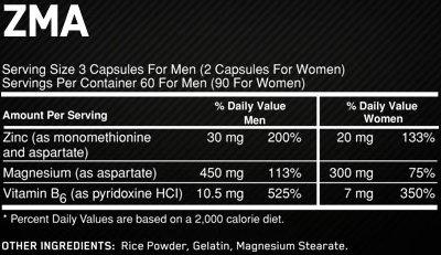 Состав ZMA от Optimum Nutrition