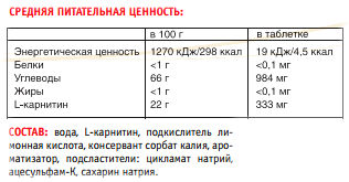 Состав Power System L-Carnitin Tabletten