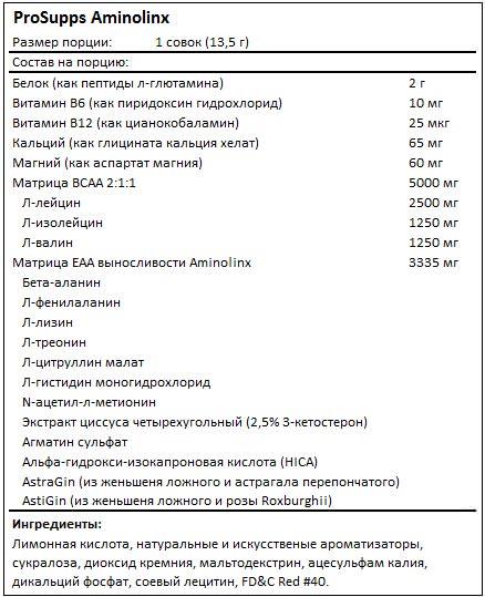 Состав Aminolinx от ProSupps