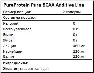 Состав Pure BCAA от PureProtein