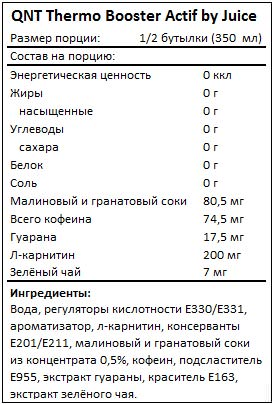 Состав Thermo Booster Actif by Juice от QNT