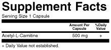 Состав Twinlab Acetyl L-Carnitine