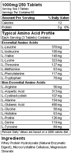 Состав Amino Gold 1000 мг 250 табс