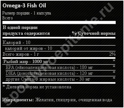 Состав Ultimate Nutrition Omega-3 180