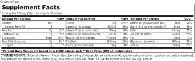 Состав Milk & Egg от Universal