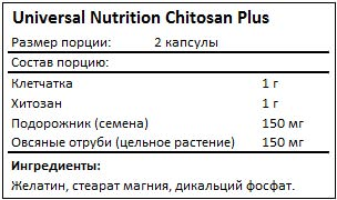 Состав Chitosan Plus от Universal Nutrition