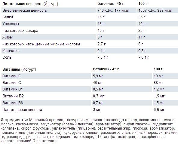 Состав батончика Protein Bar 33% от Vplab