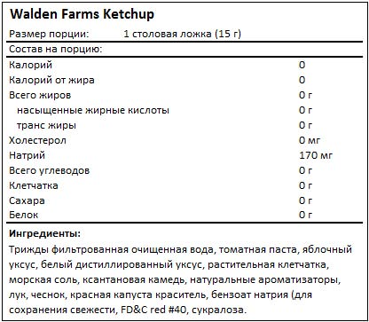 Состав Ketchup от Walden Farms