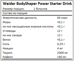 Состав BodyShaper Power Starter Drink от Weider