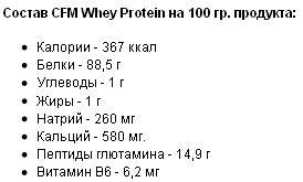 Состав протеина CFM Whey Protein