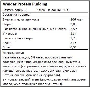Состав Protein Pudding от Weider